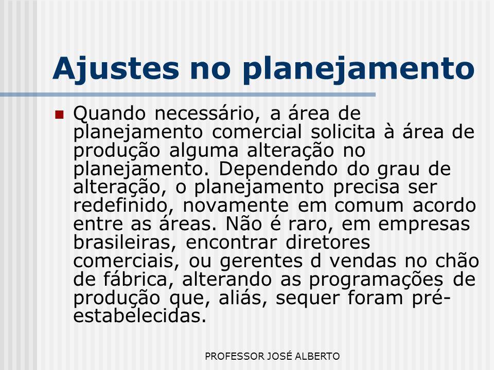 PROFESSOR JOSÉ ALBERTO Ajustes no planejamento Quando necessário, a área de planejamento comercial solicita à área de produção alguma alteração no pla
