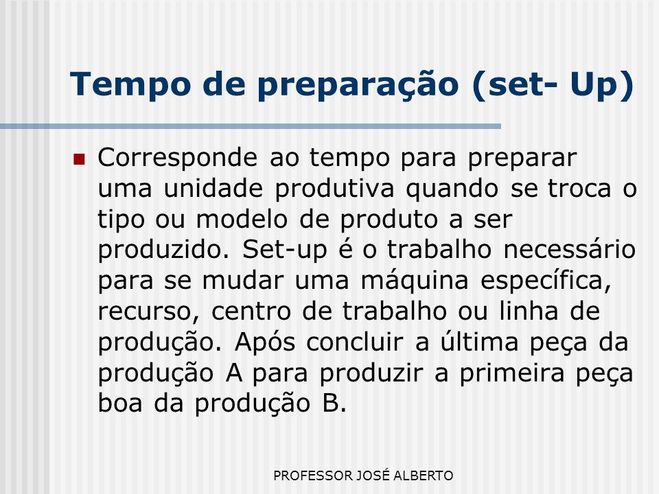 PROFESSOR JOSÉ ALBERTO Tempo de preparação (set- Up) Corresponde ao tempo para preparar uma unidade produtiva quando se troca o tipo ou modelo de prod