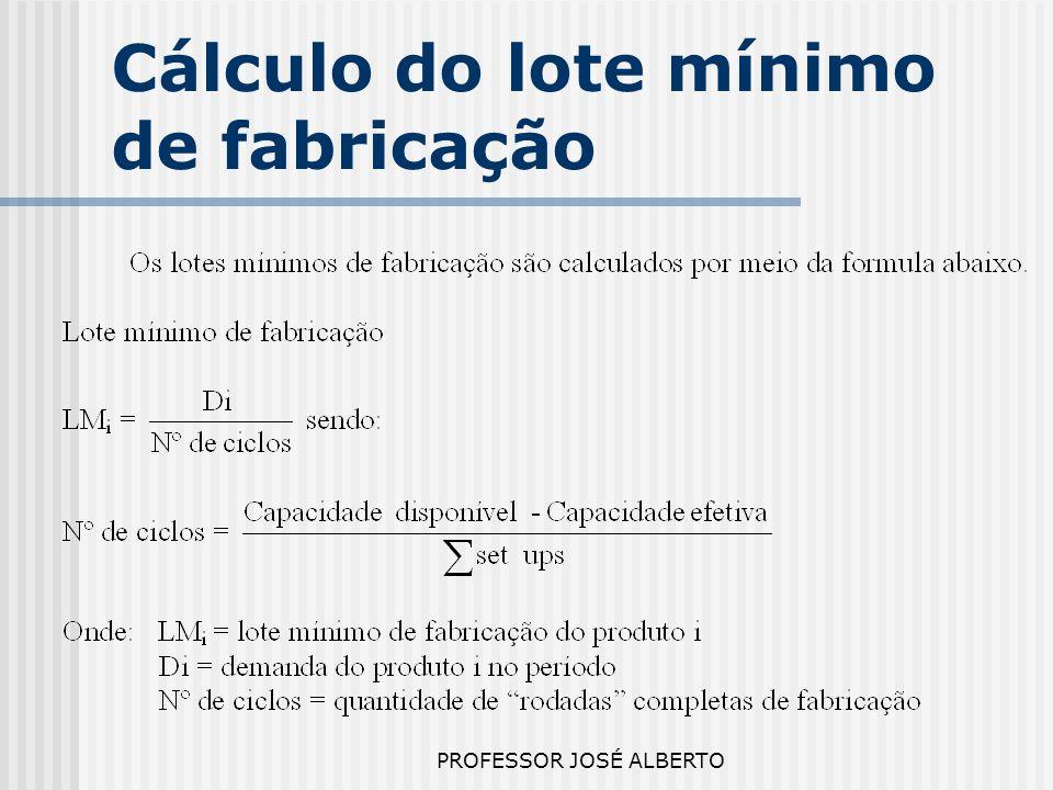 PROFESSOR JOSÉ ALBERTO Cálculo do lote mínimo de fabricação