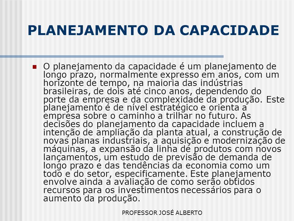 PROFESSOR JOSÉ ALBERTO PLANEJAMENTO DA CAPACIDADE O planejamento da capacidade é um planejamento de longo prazo, normalmente expresso em anos, com um