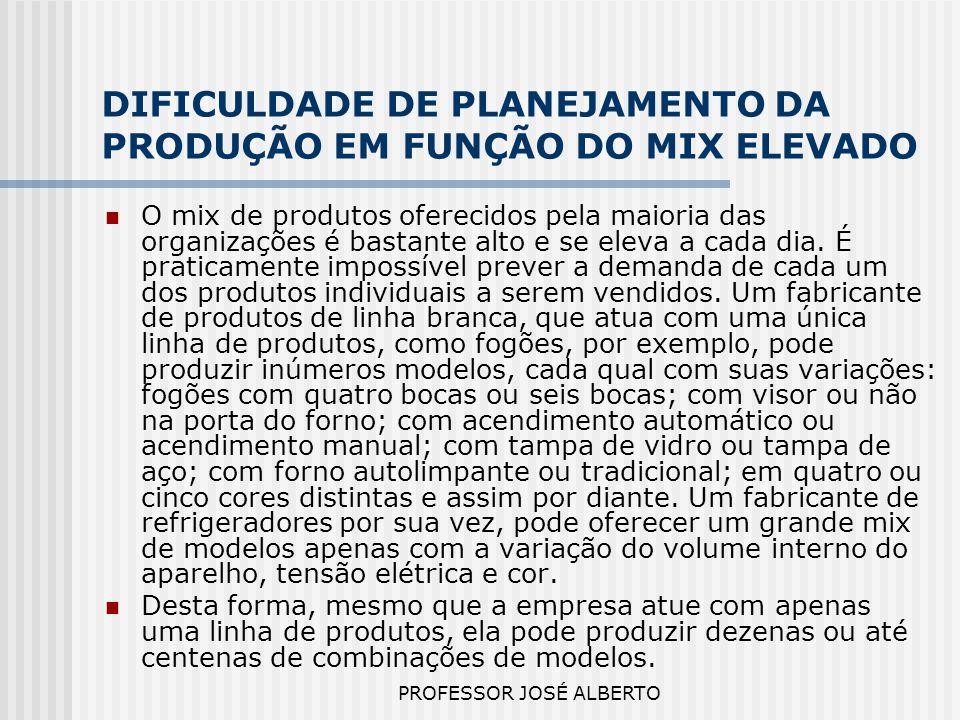 PROFESSOR JOSÉ ALBERTO DIFICULDADE DE PLANEJAMENTO DA PRODUÇÃO EM FUNÇÃO DO MIX ELEVADO O mix de produtos oferecidos pela maioria das organizações é b