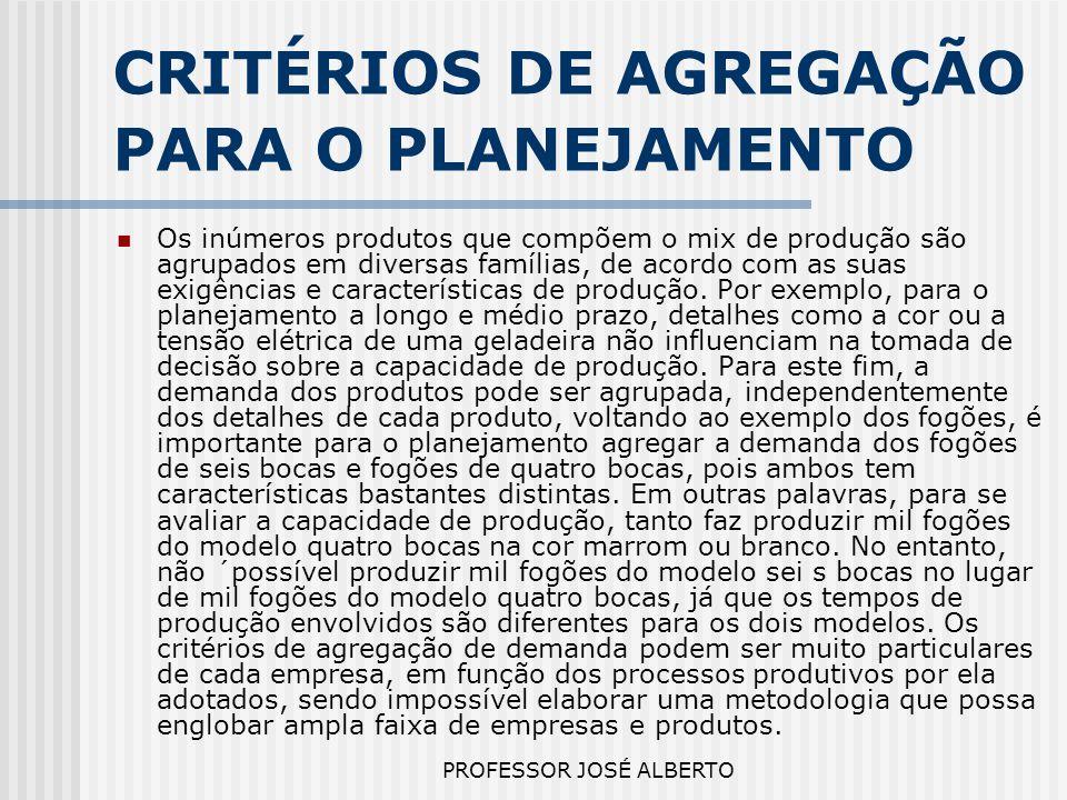 PROFESSOR JOSÉ ALBERTO CRITÉRIOS DE AGREGAÇÃO PARA O PLANEJAMENTO Os inúmeros produtos que compõem o mix de produção são agrupados em diversas família