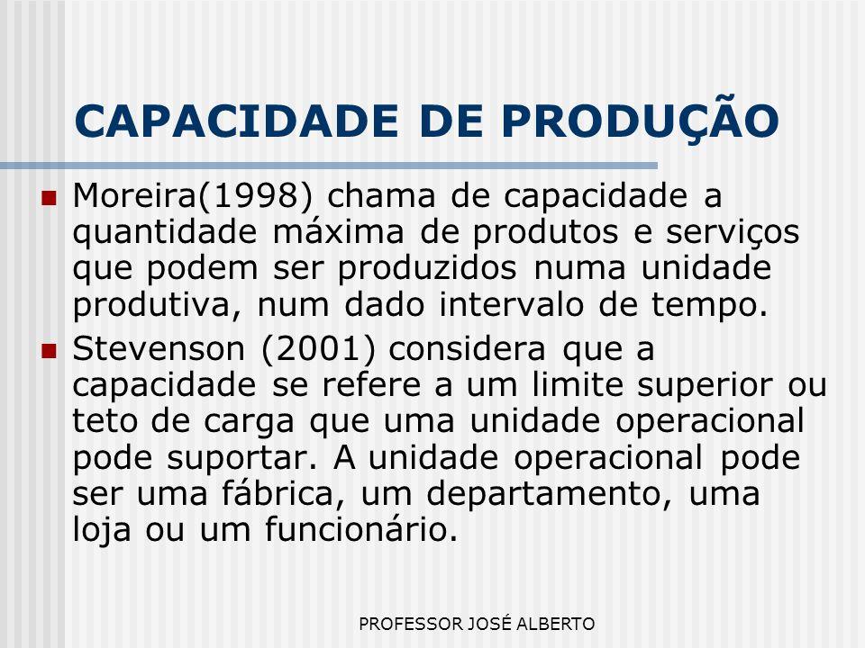 PROFESSOR JOSÉ ALBERTO CAPACIDADE DE PRODUÇÃO Slack et al (2002) definem capacidade de produção como sendo o máximo nível de atividade de valor adicionado em determinado período de tempo que o processo pode realizar sob condições normais de operação.