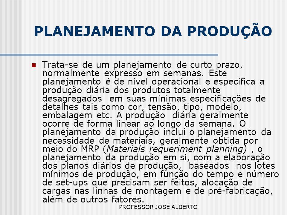 PROFESSOR JOSÉ ALBERTO PLANEJAMENTO DA PRODUÇÃO Trata-se de um planejamento de curto prazo, normalmente expresso em semanas. Este planejamento é de ní