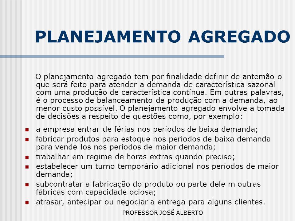 PROFESSOR JOSÉ ALBERTO PLANEJAMENTO AGREGADO O planejamento agregado tem por finalidade definir de antemão o que será feito para atender a demanda de