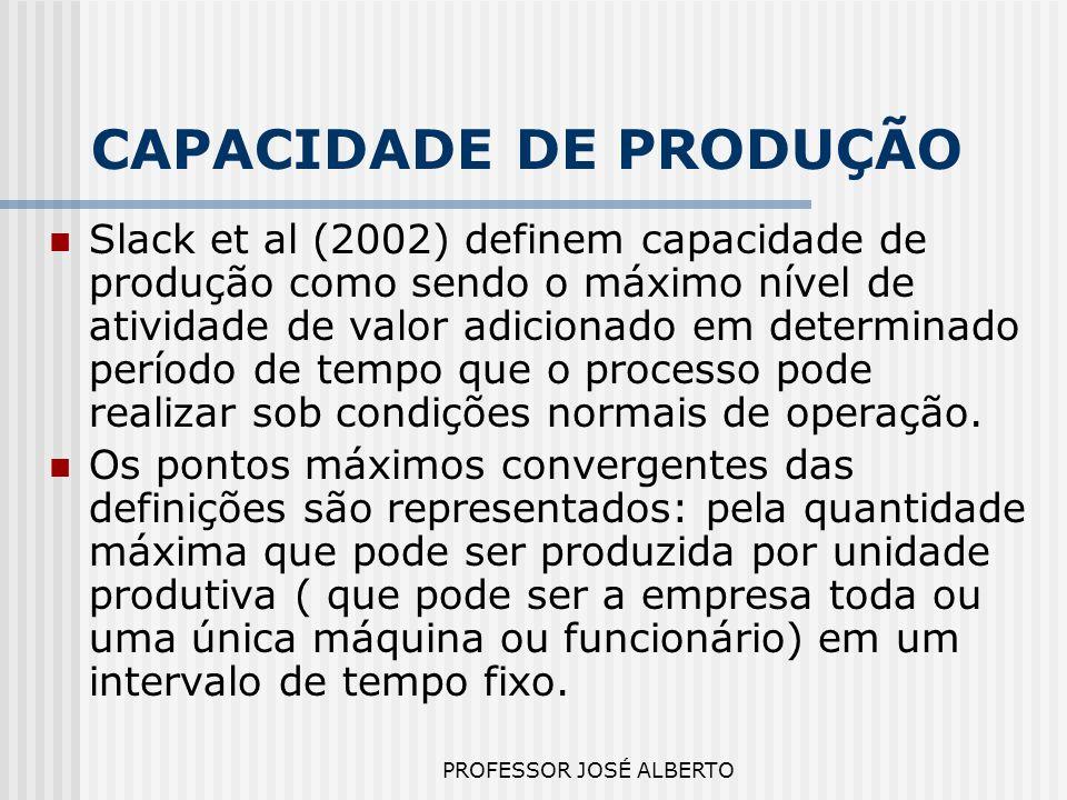 PROFESSOR JOSÉ ALBERTO CAPACIDADE DE PRODUÇÃO Slack et al (2002) definem capacidade de produção como sendo o máximo nível de atividade de valor adicio