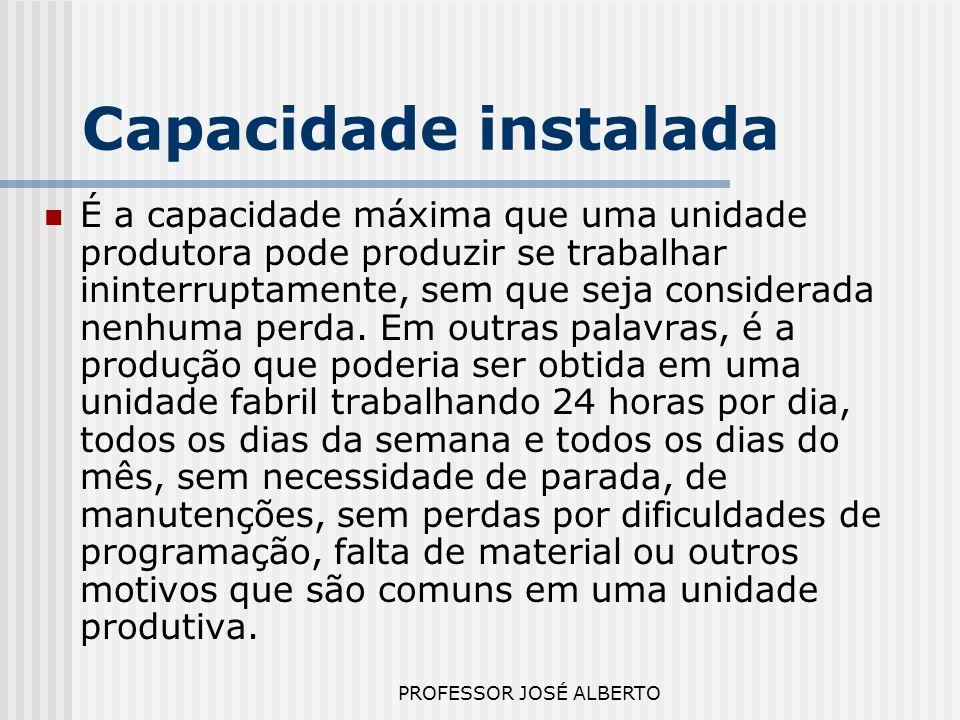 PROFESSOR JOSÉ ALBERTO Grau de utilização A capacidade disponível e a capacidade efetiva permitem a informação de um índice, denominado grau de utilização.