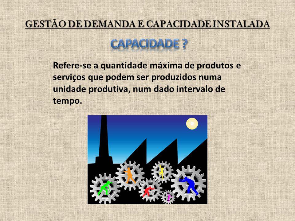 Refere-se a quantidade máxima de produtos e serviços que podem ser produzidos numa unidade produtiva, num dado intervalo de tempo.