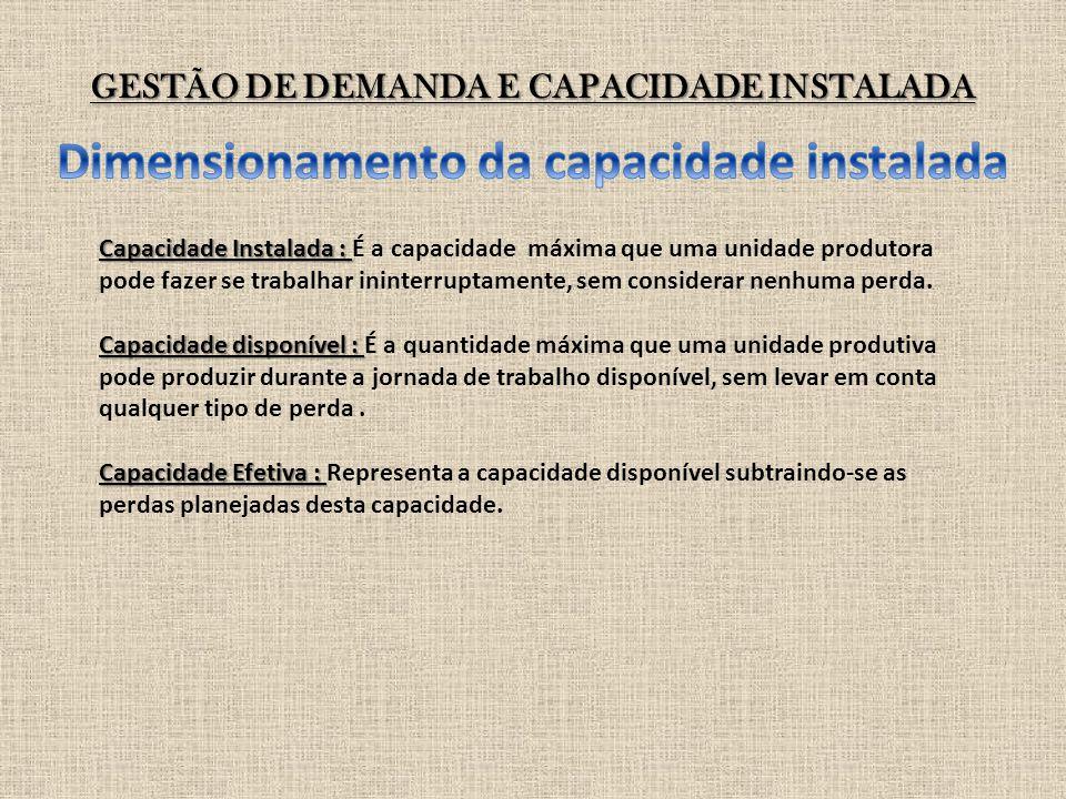 Capacidade Instalada : Capacidade Instalada : É a capacidade máxima que uma unidade produtora pode fazer se trabalhar ininterruptamente, sem considera