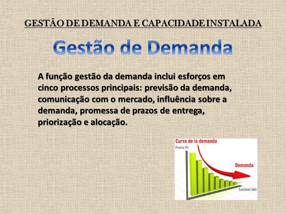A função gestão da demanda inclui esforços em cinco processos principais: previsão da demanda, comunicação com o mercado, influência sobre a demanda,