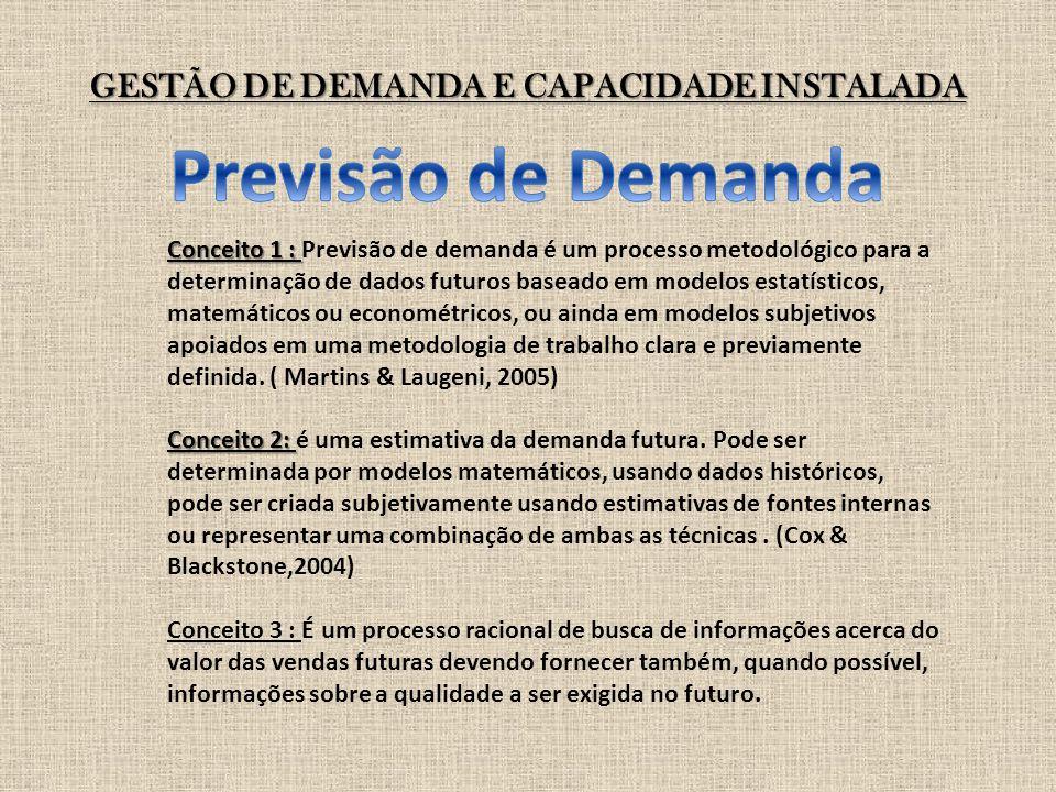 GESTÃO DE DEMANDA E CAPACIDADE INSTALADA Conceito 1 : Conceito 1 : Previsão de demanda é um processo metodológico para a determinação de dados futuros
