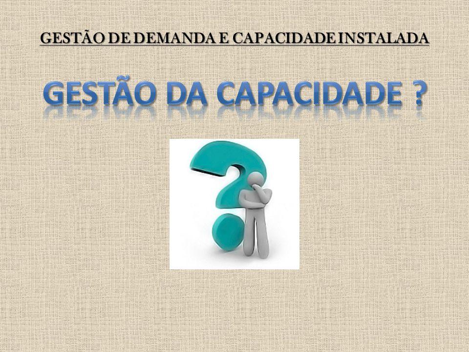 GESTÃO DE DEMANDA E CAPACIDADE INSTALADA Montem um exemplo de Análise Simples dentro do seu grupo.