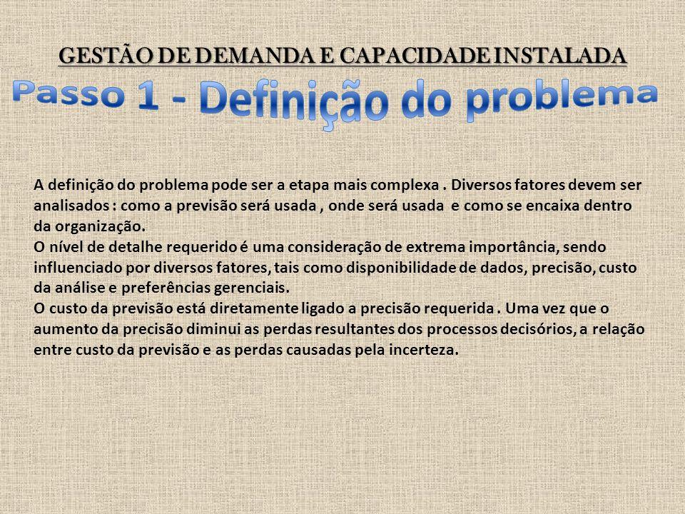 GESTÃO DE DEMANDA E CAPACIDADE INSTALADA A definição do problema pode ser a etapa mais complexa. Diversos fatores devem ser analisados : como a previs