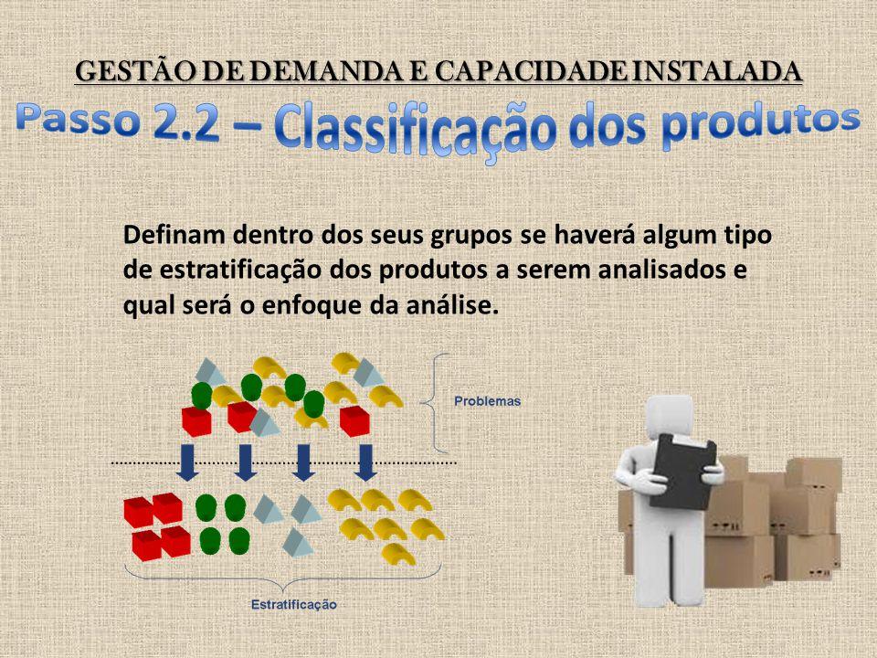 GESTÃO DE DEMANDA E CAPACIDADE INSTALADA Definam dentro dos seus grupos se haverá algum tipo de estratificação dos produtos a serem analisados e qual