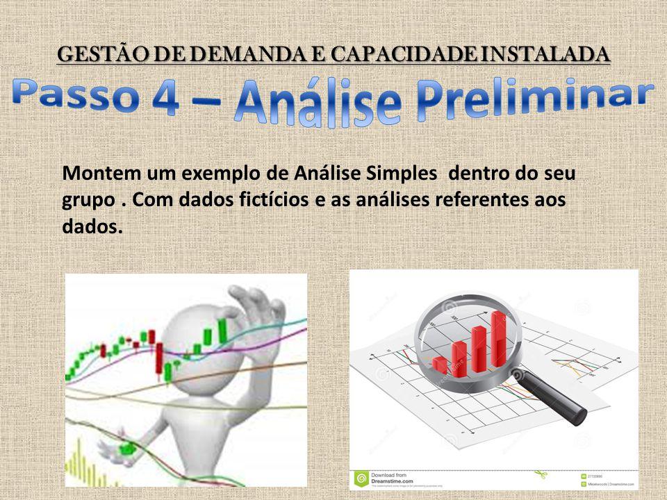 GESTÃO DE DEMANDA E CAPACIDADE INSTALADA Montem um exemplo de Análise Simples dentro do seu grupo. Com dados fictícios e as análises referentes aos da