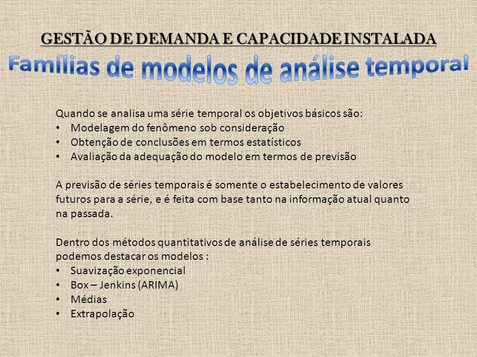 GESTÃO DE DEMANDA E CAPACIDADE INSTALADA Quando se analisa uma série temporal os objetivos básicos são: Modelagem do fenômeno sob consideração Obtençã