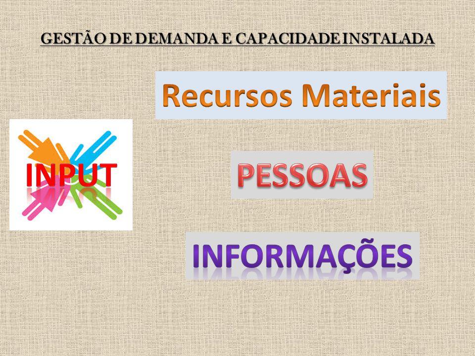 GESTÃO DE DEMANDA E CAPACIDADE INSTALADA Uma vez tendo-se os modelos e seus parâmetros estimados apropriadamente, sua utilização na predição da demanda futura pode ser testada.
