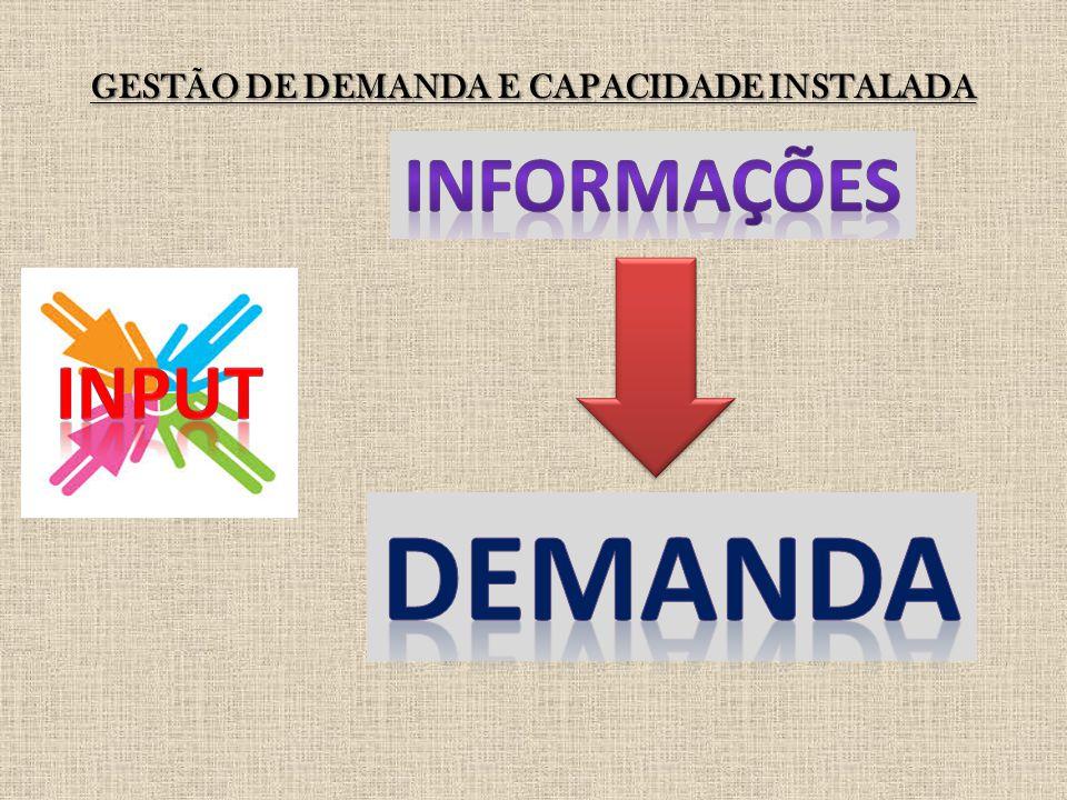 A função gestão da demanda inclui esforços em cinco processos principais: previsão da demanda, comunicação com o mercado, influência sobre a demanda, promessa de prazos de entrega, priorização e alocação.