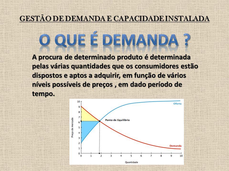 GESTÃO DE DEMANDA E CAPACIDADE INSTALADA 1 Métodos qualitativos : São subjetivos.