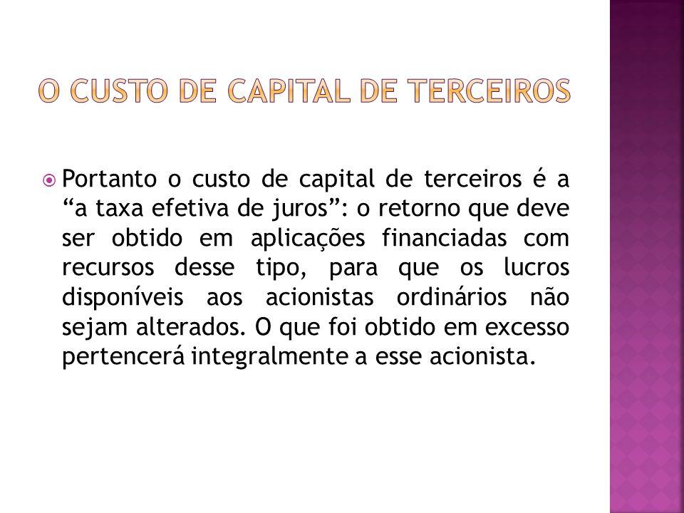""" Portanto o custo de capital de terceiros é a """"a taxa efetiva de juros"""": o retorno que deve ser obtido em aplicações financiadas com recursos desse t"""