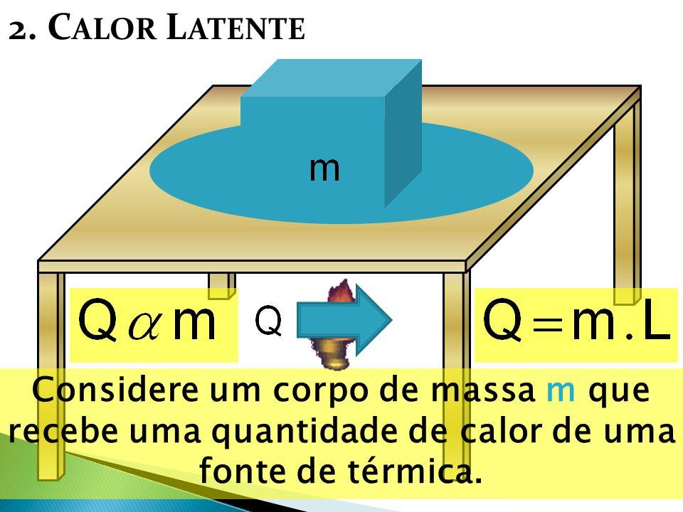 2. C ALOR L ATENTE Considere um corpo de massa m que recebe uma quantidade de calor de uma fonte de térmica.