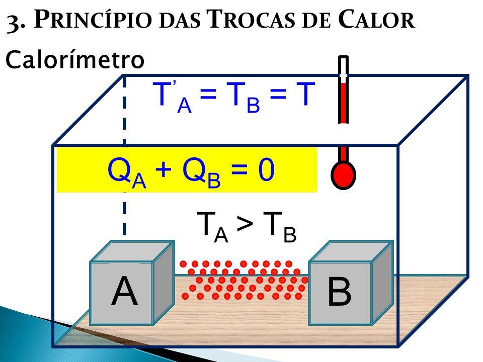 3. P RINCÍPIO DAS T ROCAS DE C ALOR Calorímetro BB T A > T B T ' A = T B = T A A Q cedido = Q recebido - Q A = + Q B Q A + Q B = 0