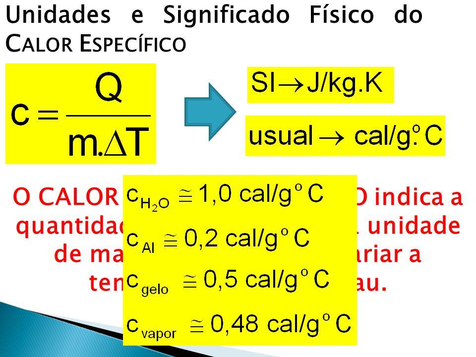 Unidades e Significado Físico do C ALOR E SPECÍFICO O CALOR SENSÍVEL ESPECÍFICO indica a quantidade de calor que faz a unidade de massa da substância