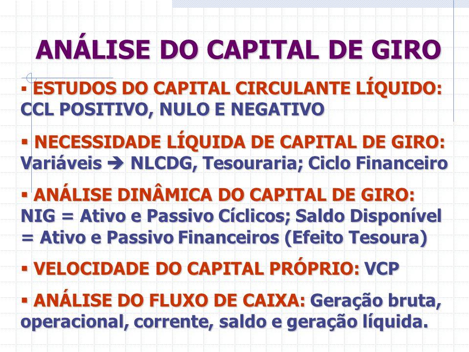 CAPITAL CIRCULANTE LÍQUIDO ESTUDOS DO C.C.L. CAPITAL CIRCULANTE LÍQUIDO ESTUDOS DO C.C.L. Mostra a variação do Capital Circulante Líquido.