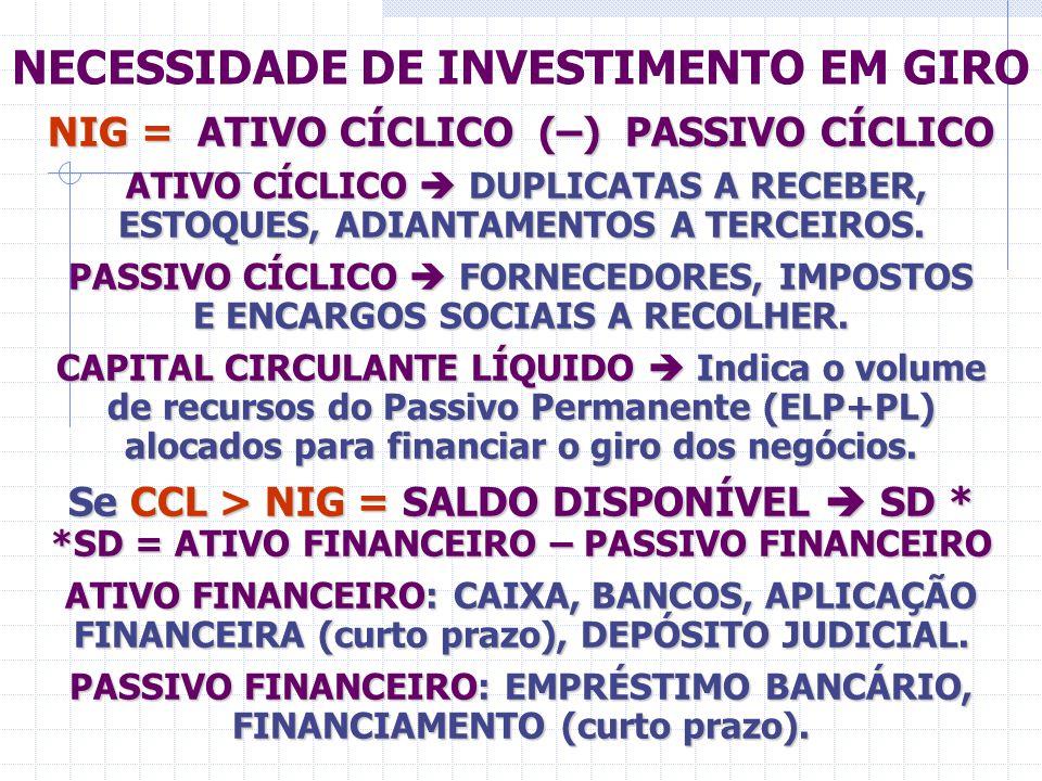 ANÁLISE DINÂMICA DO CAPITAL DE GIRO Uma empresa terá EQUILÍBRIO FINANCEIRO, se o SALDO DISPONÍVEL for POSITIVO, devido o ATIVO FINANCEIRO ser maior que o PASSIVO FINANCEIRO.