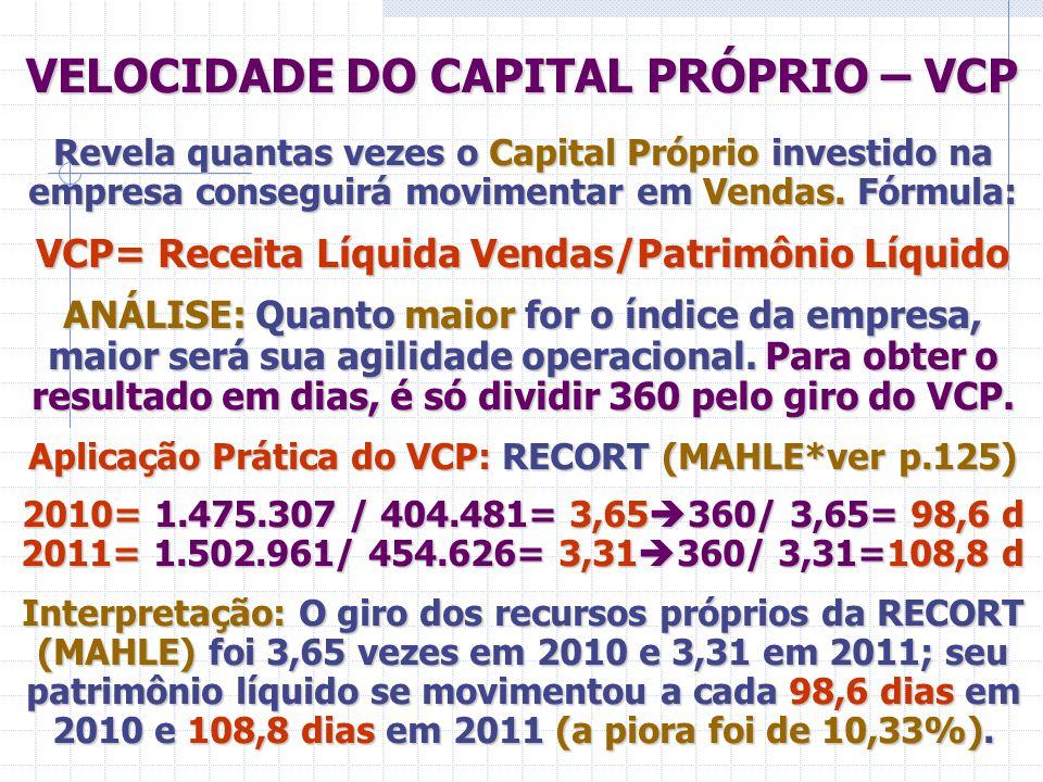 VELOCIDADE DO CAPITAL PRÓPRIO – VCP Revela quantas vezes o Capital Próprio investido na empresa conseguirá movimentar em Vendas. Fórmula: VCP= Receita