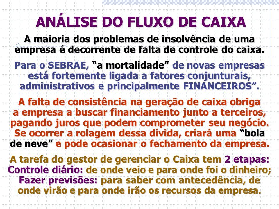"""ANÁLISE DO FLUXO DE CAIXA A maioria dos problemas de insolvência de uma empresa é decorrente de falta de controle do caixa. Para o SEBRAE, """"a mortalid"""