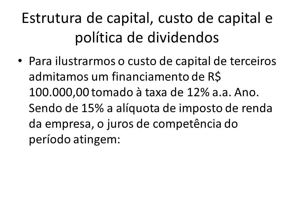 Estrutura de capital, custo de capital e política de dividendos Para ilustrarmos o custo de capital de terceiros admitamos um financiamento de R$ 100.000,00 tomado à taxa de 12% a.a.