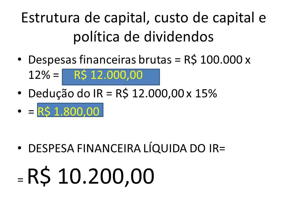 Estrutura de capital, custo de capital e política de dividendos Despesas financeiras brutas = R$ 100.000 x 12% = R$ 12.000,00 Dedução do IR = R$ 12.000,00 x 15% = R$ 1.800,00 DESPESA FINANCEIRA LÍQUIDA DO IR= = R$ 10.200,00