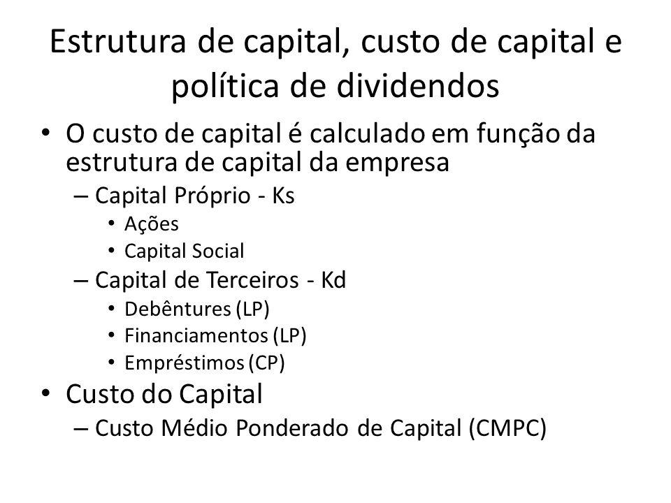 Estrutura de capital, custo de capital e política de dividendos O custo de capital é calculado em função da estrutura de capital da empresa – Capital Próprio - Ks Ações Capital Social – Capital de Terceiros - Kd Debêntures (LP) Financiamentos (LP) Empréstimos (CP) Custo do Capital – Custo Médio Ponderado de Capital (CMPC)