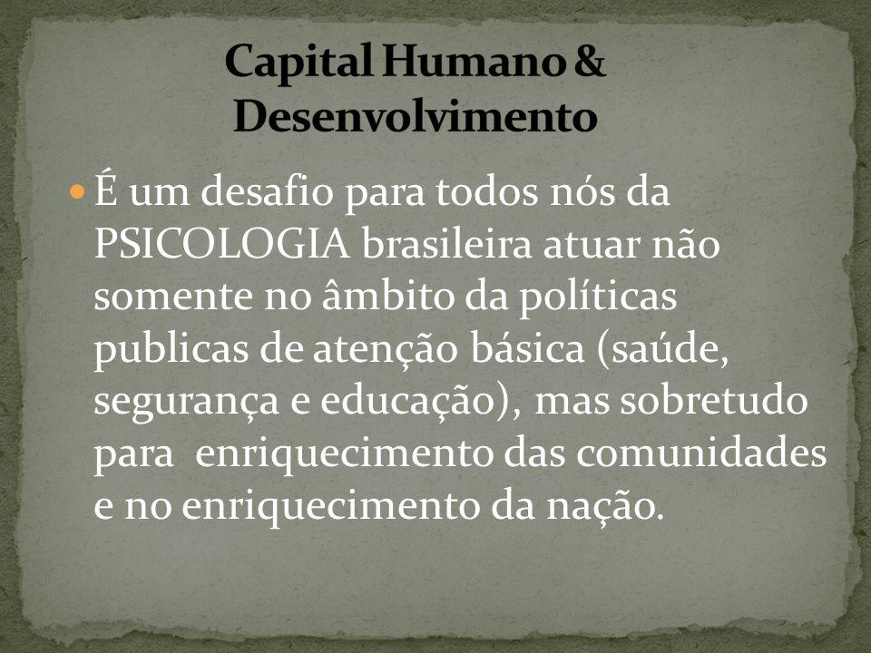 É um desafio para todos nós da PSICOLOGIA brasileira atuar não somente no âmbito da políticas publicas de atenção básica (saúde, segurança e educação)