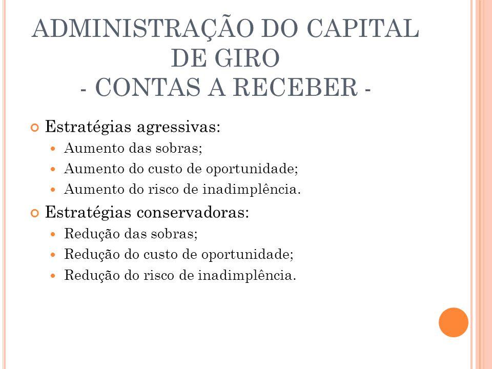 ADMINISTRAÇÃO DO CAPITAL DE GIRO - CONTAS A RECEBER - Estratégias agressivas: Aumento das sobras; Aumento do custo de oportunidade; Aumento do risco d