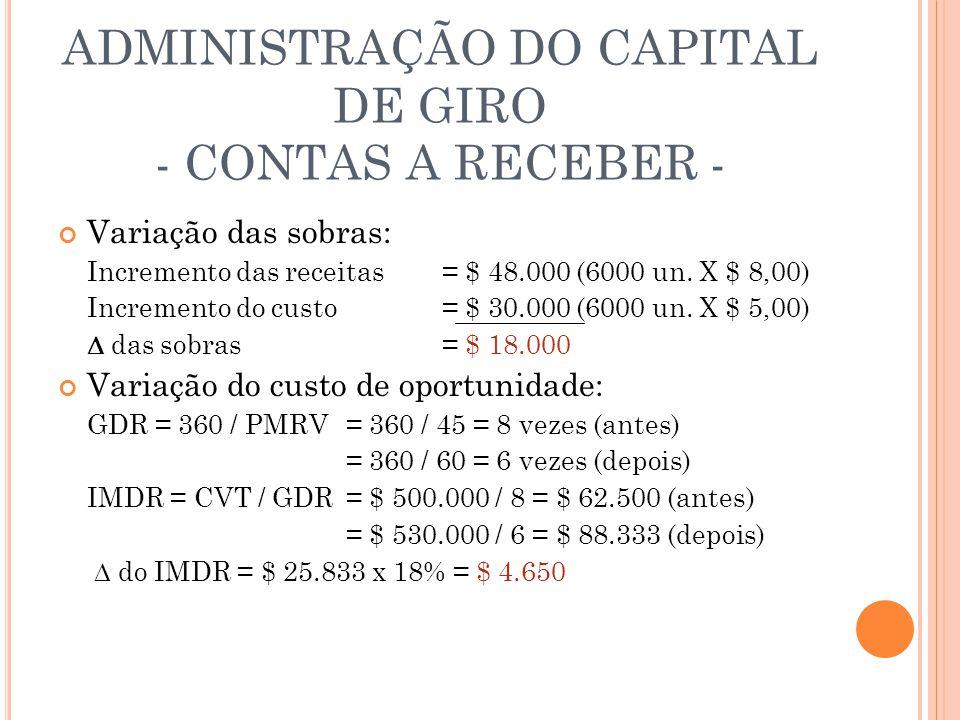 ADMINISTRAÇÃO DO CAPITAL DE GIRO - CONTAS A RECEBER - Variação das sobras: Incremento das receitas= $ 48.000 (6000 un. X $ 8,00) Incremento do custo=