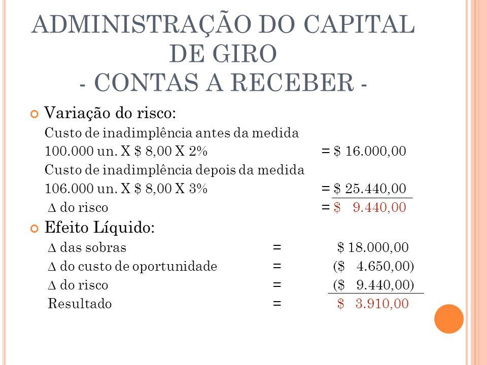 ADMINISTRAÇÃO DO CAPITAL DE GIRO - CONTAS A RECEBER - Variação do risco: Custo de inadimplência antes da medida 100.000 un. X $ 8,00 X 2%= $ 16.000,00