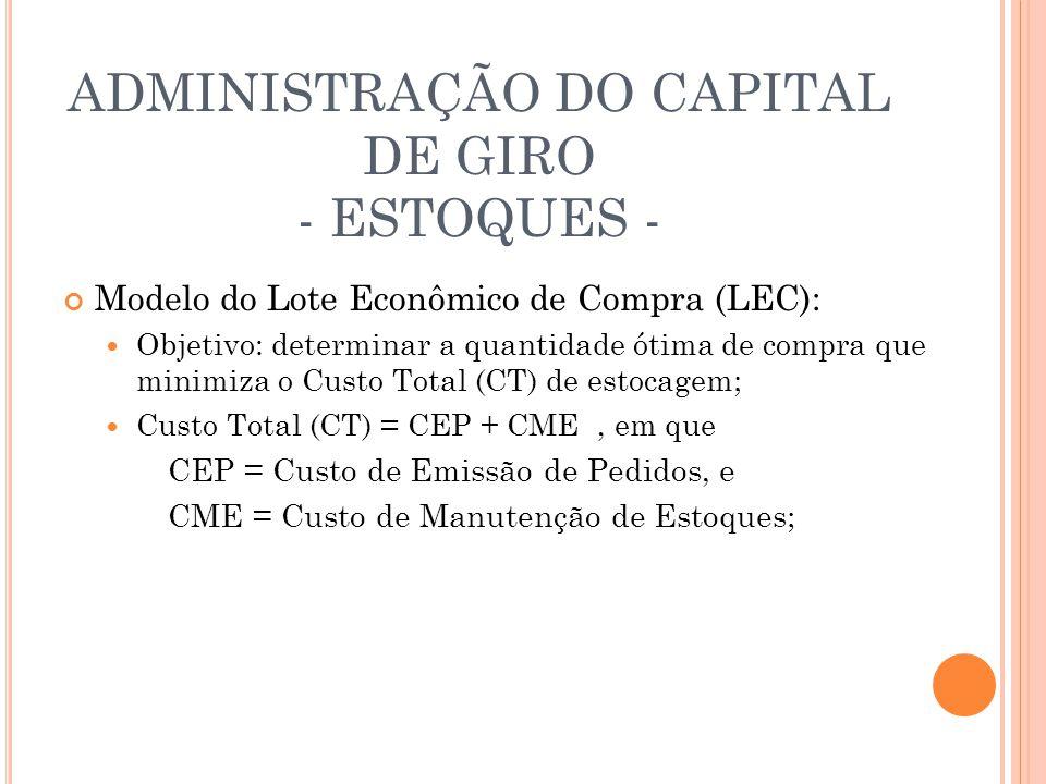 ADMINISTRAÇÃO DO CAPITAL DE GIRO - ESTOQUES - Modelo do Lote Econômico de Compra (LEC): Objetivo: determinar a quantidade ótima de compra que minimiza