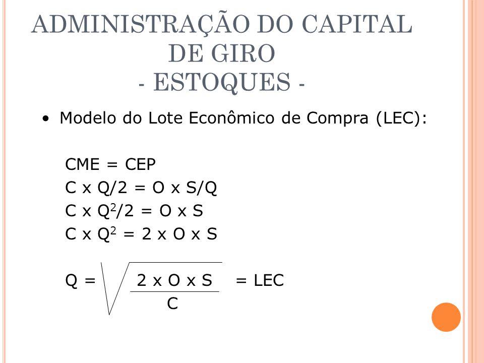 ADMINISTRAÇÃO DO CAPITAL DE GIRO - ESTOQUES - Modelo do Lote Econômico de Compra (LEC): CME = CEP C x Q/2 = O x S/Q C x Q 2 /2 = O x S C x Q 2 = 2 x O