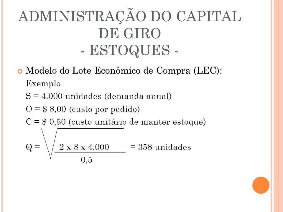 ADMINISTRAÇÃO DO CAPITAL DE GIRO - ESTOQUES - Modelo do Lote Econômico de Compra (LEC): Exemplo S = 4.000 unidades (demanda anual) O = $ 8,00 (custo p