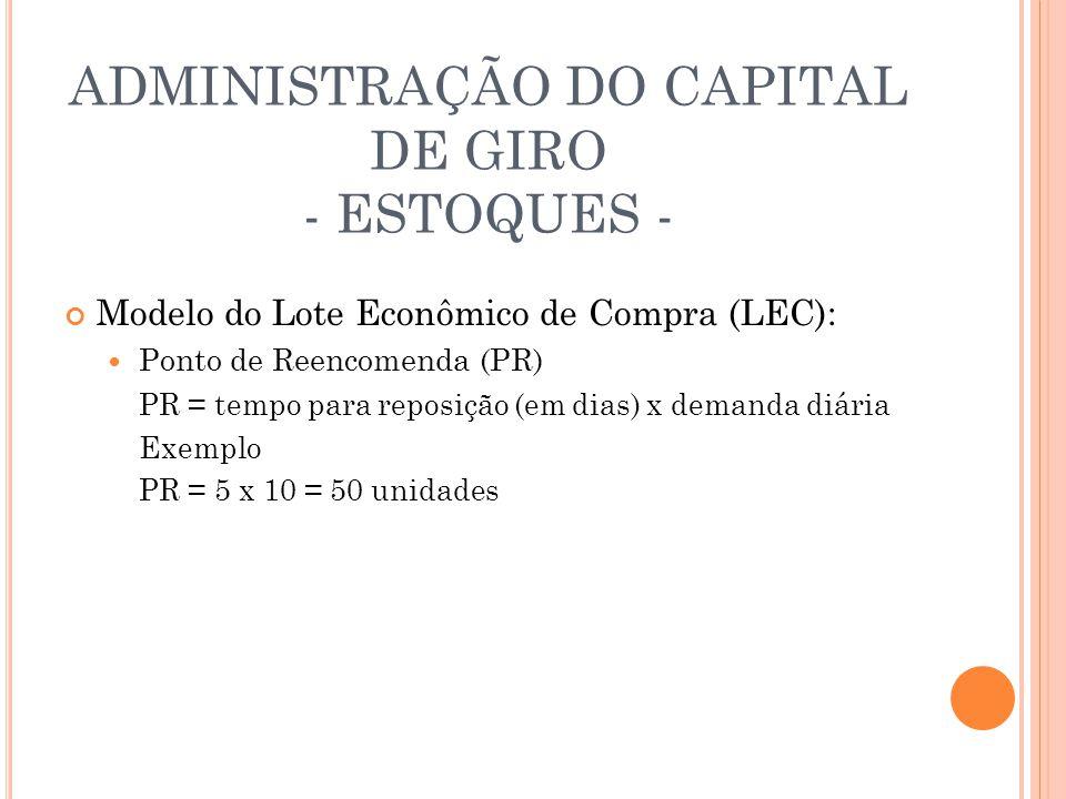 ADMINISTRAÇÃO DO CAPITAL DE GIRO - ESTOQUES - Modelo do Lote Econômico de Compra (LEC): Ponto de Reencomenda (PR) PR = tempo para reposição (em dias)
