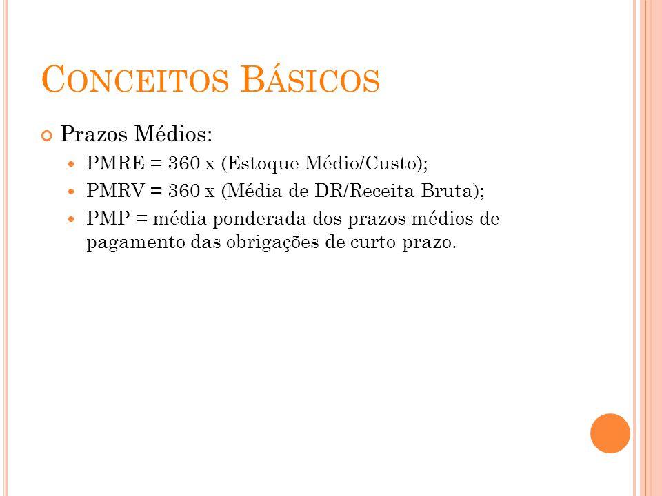 C ONCEITOS B ÁSICOS Prazos Médios: PMRE = 360 x (Estoque Médio/Custo); PMRV = 360 x (Média de DR/Receita Bruta); PMP = média ponderada dos prazos médi