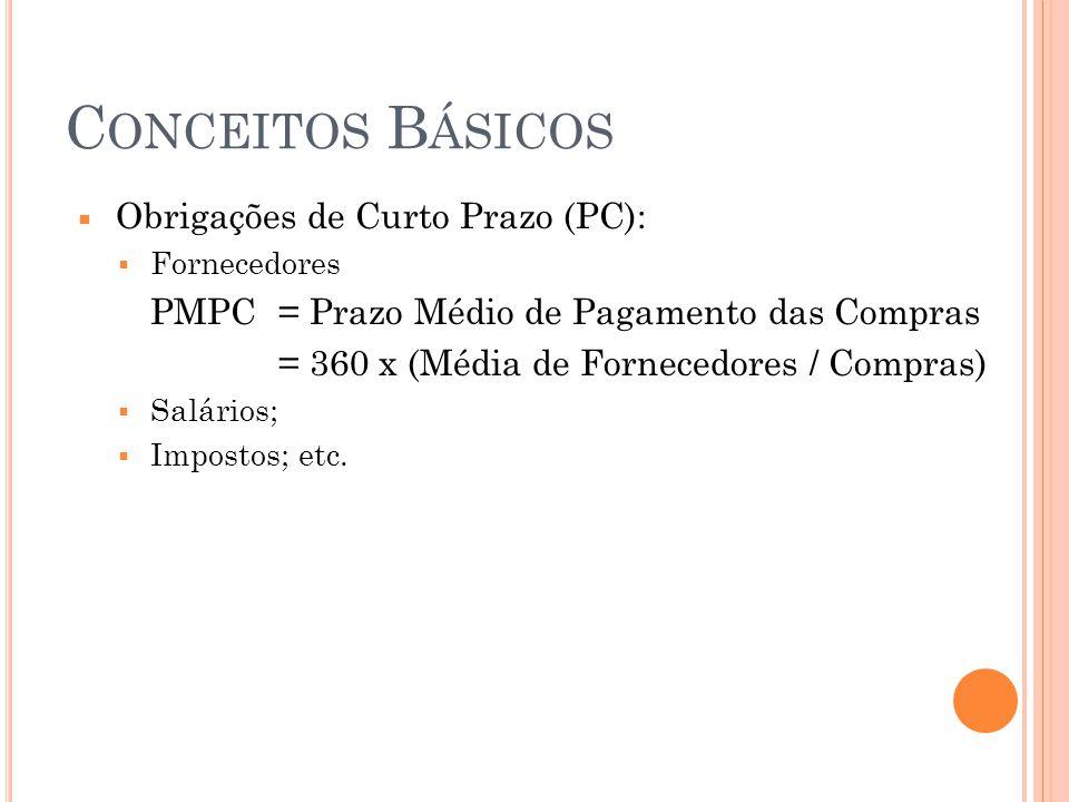 C ONCEITOS B ÁSICOS  Obrigações de Curto Prazo (PC):  Fornecedores PMPC= Prazo Médio de Pagamento das Compras = 360 x (Média de Fornecedores / Compr