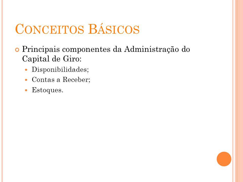 C ONCEITOS B ÁSICOS Principais componentes da Administração do Capital de Giro: Disponibilidades; Contas a Receber; Estoques. 9