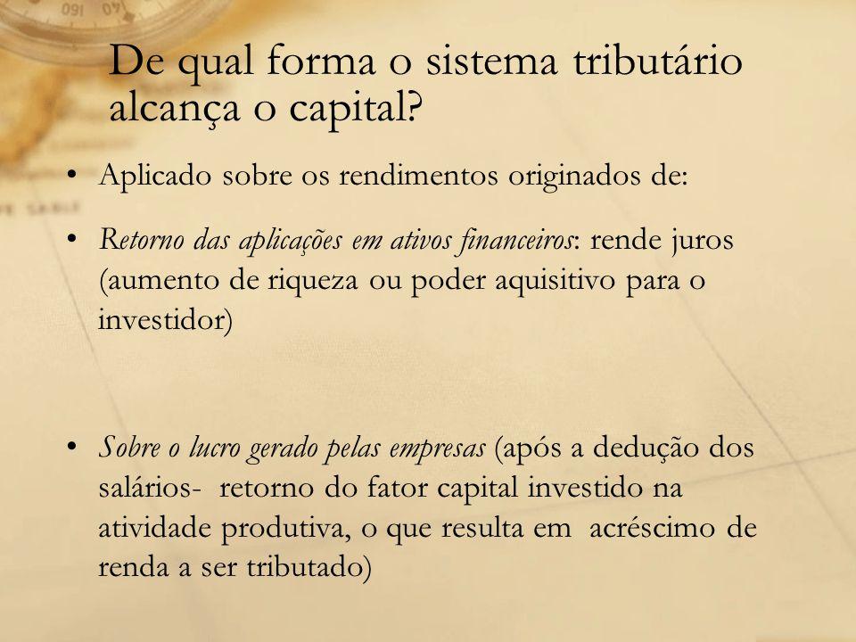 De qual forma o sistema tributário alcança o capital? Aplicado sobre os rendimentos originados de: Retorno das aplicações em ativos financeiros: rende