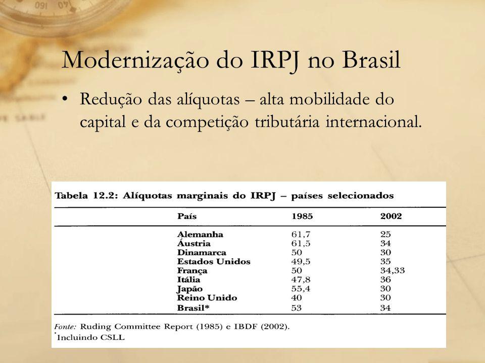 Modernização do IRPJ no Brasil Redução das alíquotas – alta mobilidade do capital e da competição tributária internacional.