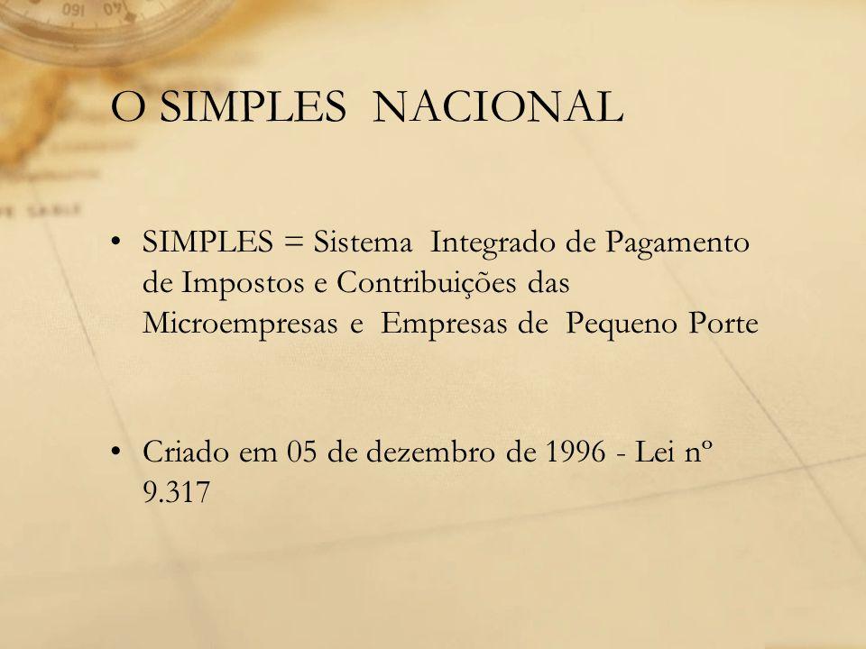 O SIMPLES NACIONAL SIMPLES = Sistema Integrado de Pagamento de Impostos e Contribuições das Microempresas e Empresas de Pequeno Porte Criado em 05 de