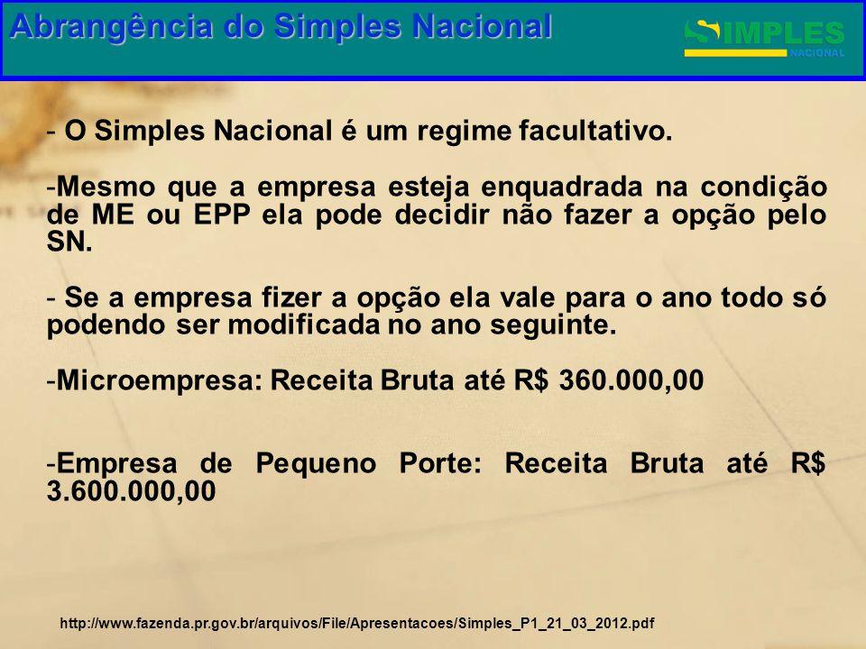 Gestão do Simples Nacional - O Simples Nacional é um regime facultativo. -Mesmo que a empresa esteja enquadrada na condição de ME ou EPP ela pode deci