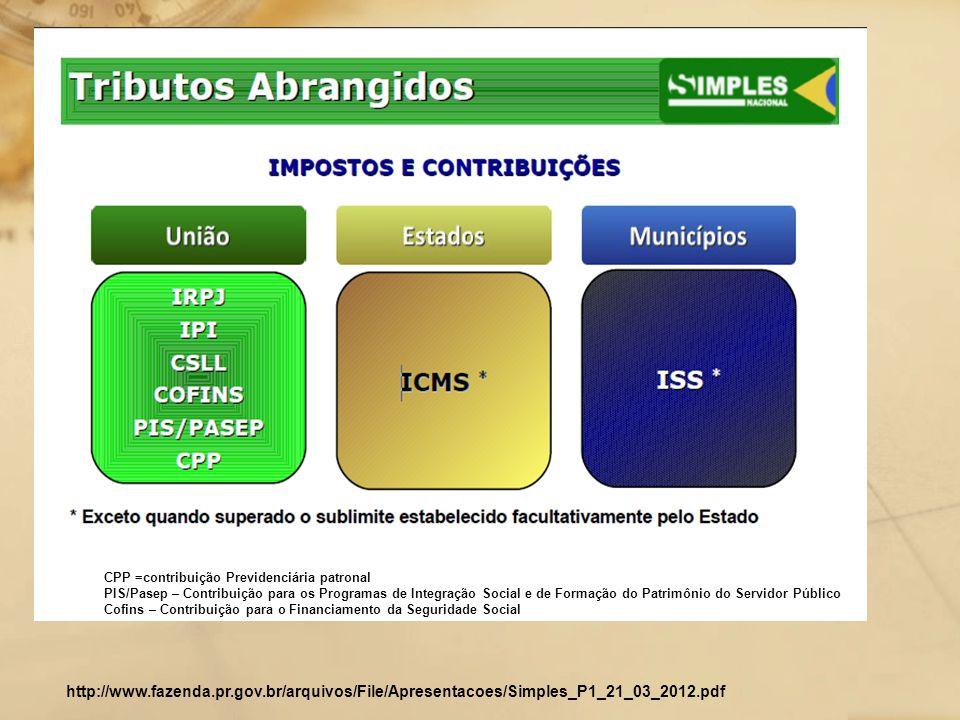 Tributos envolvidos http://www.fazenda.pr.gov.br/arquivos/File/Apresentacoes/Simples_P1_21_03_2012.pdf CPP =contribuição Previdenciária patronal PIS/P